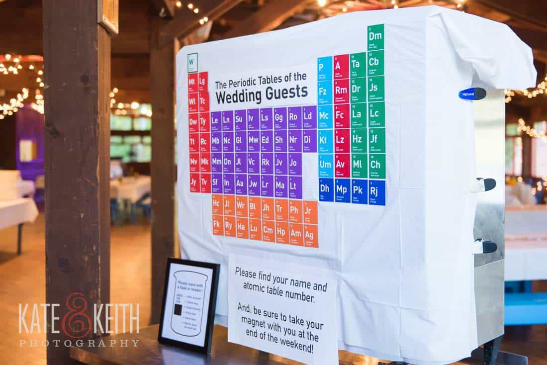 Periodic table seating chart wedding guests